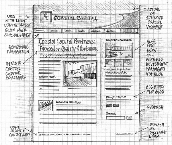 A wireframe sketch by Mike Rohde