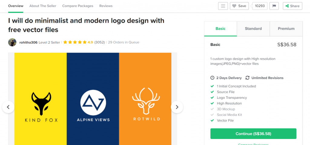 One of the more popular logo design Gigs on Fiverr