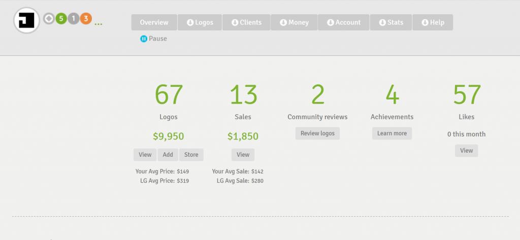 My stats on LogoGround so far